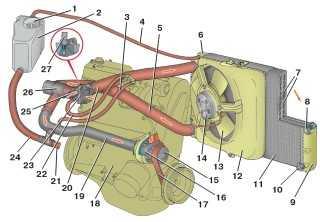 схема работы системы охлождения
